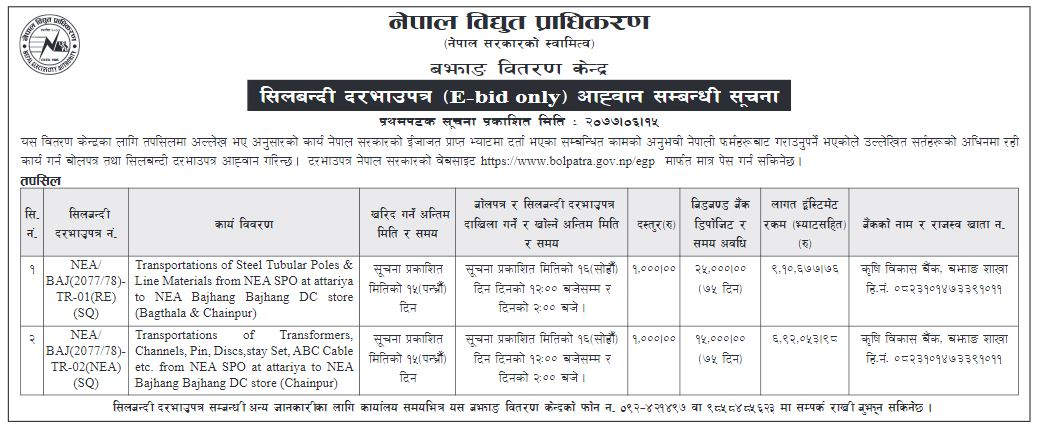 Invitation for Sealed (E-Bids only) Quotation
